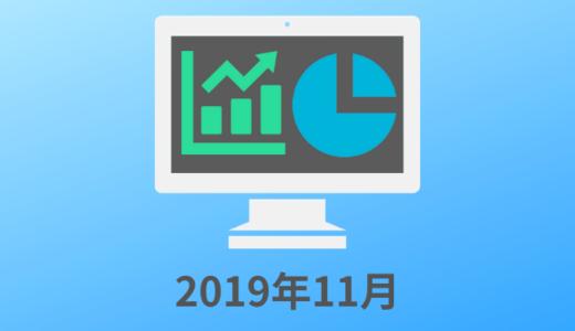 2019年11月 アプリ開発 収入と振り返り